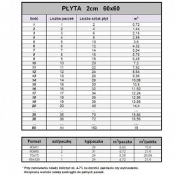 Płytka tarasowa PIETRA SERENA BLACK 60x60 - STARGRES